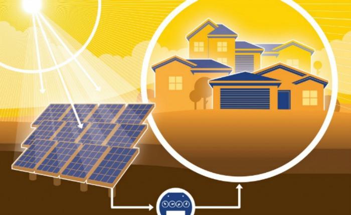Solar Tax Credit Table