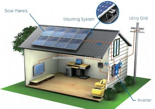 Charleston-Solar-Panels